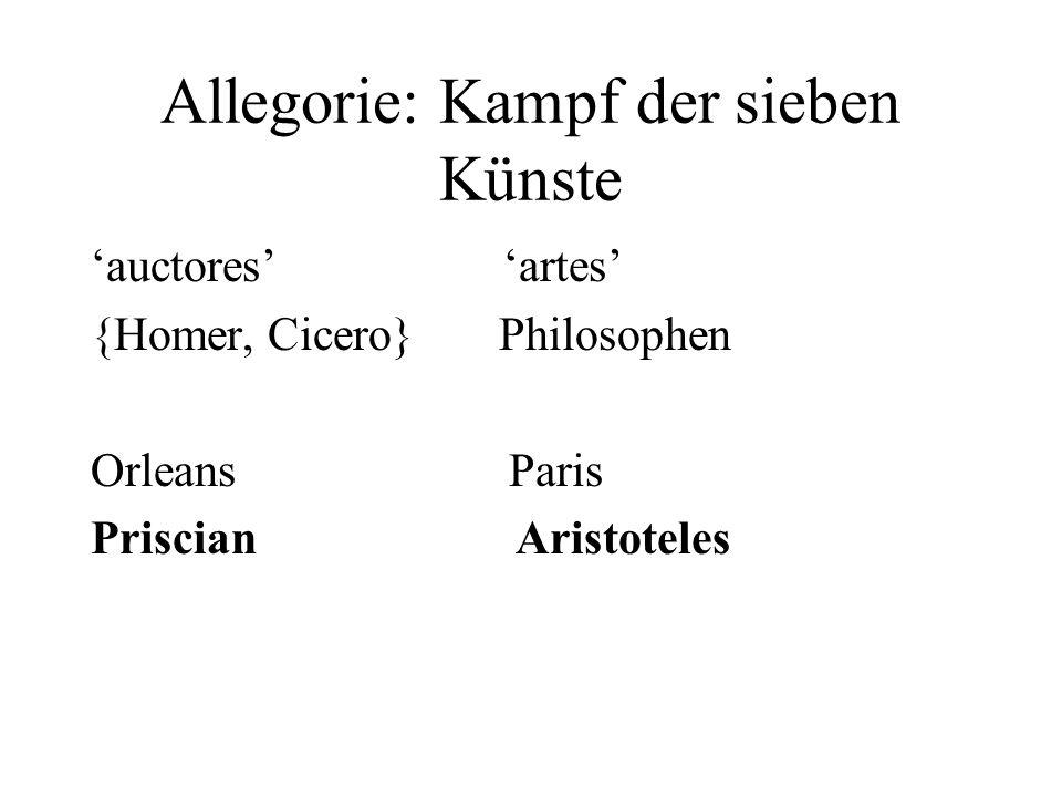 Allegorie: Kampf der sieben Künste