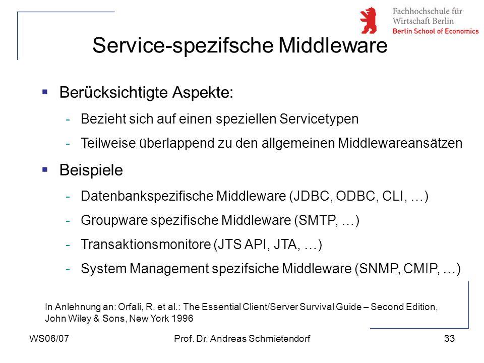 Service-spezifsche Middleware