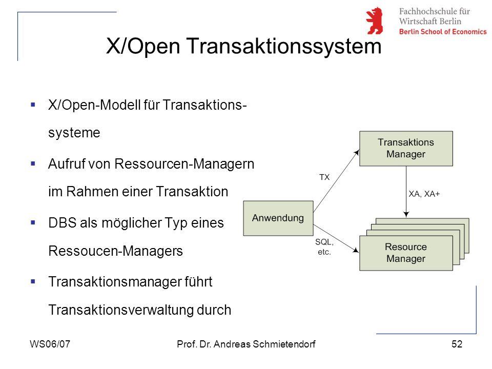 X/Open Transaktionssystem