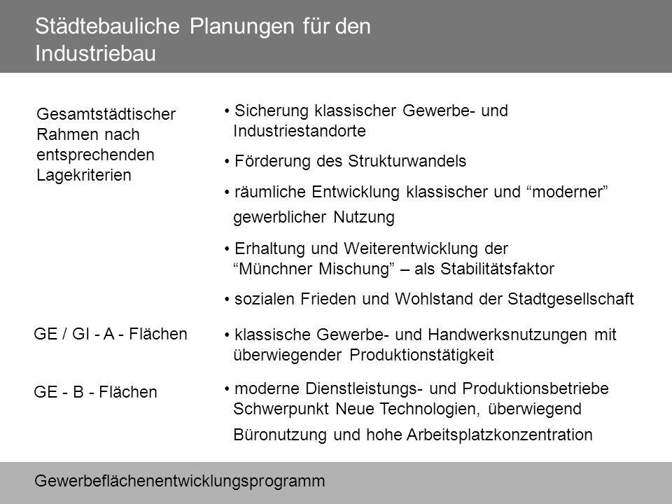 Gesamtstädtischer Rahmen nach entsprechenden Lagekriterien