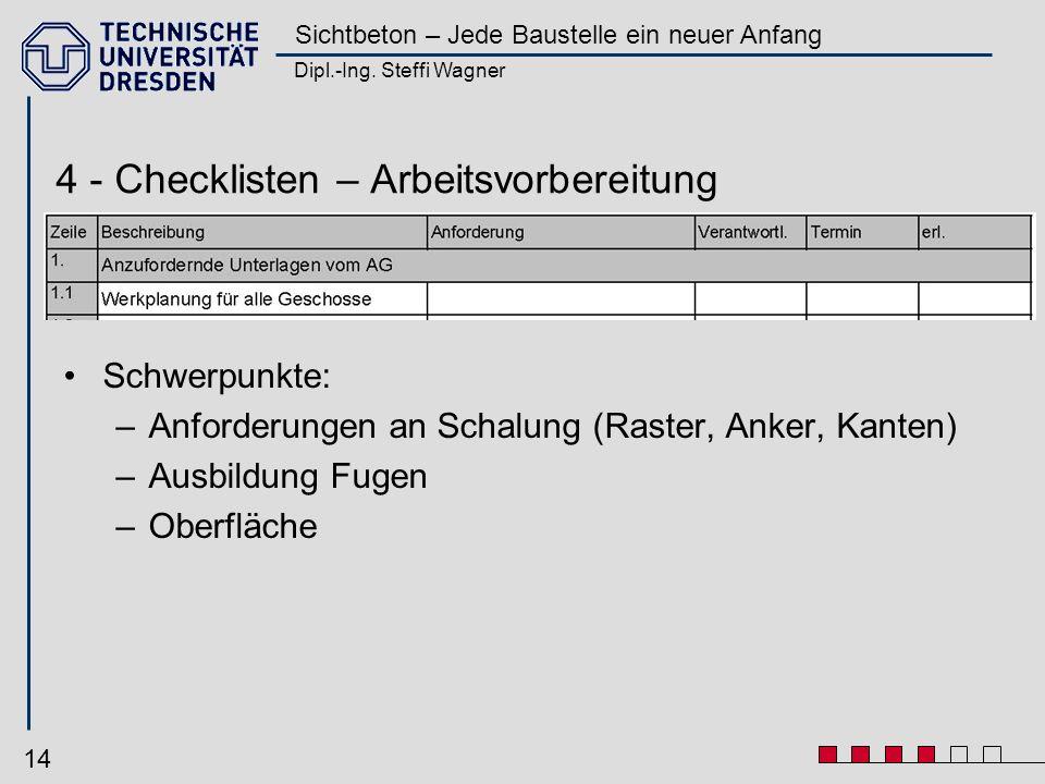 4 - Checklisten – Arbeitsvorbereitung