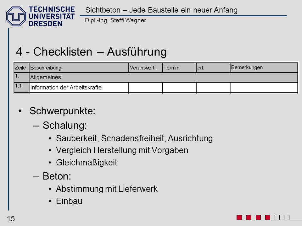 4 - Checklisten – Ausführung
