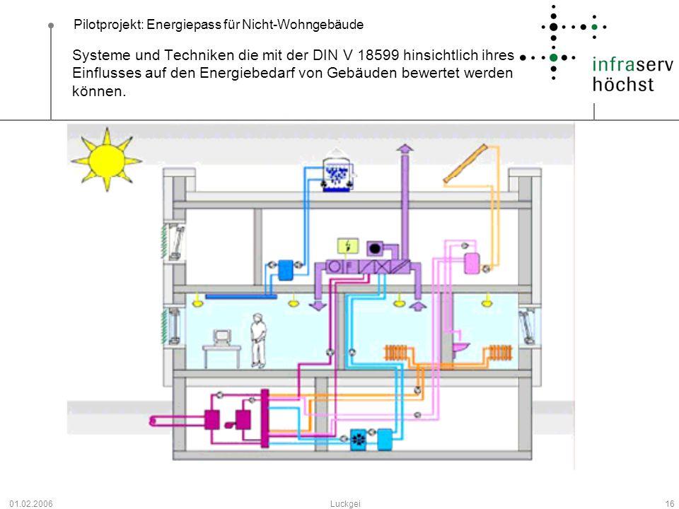 Systeme und Techniken die mit der DIN V 18599 hinsichtlich ihres Einflusses auf den Energiebedarf von Gebäuden bewertet werden können.
