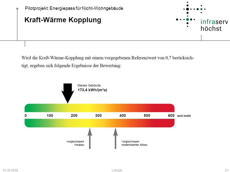 Kraft-Wärme Kopplung 01.02.2006 Luckgei