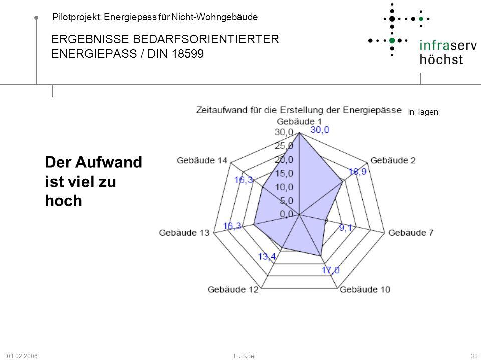 ERGEBNISSE BEDARFSORIENTIERTER ENERGIEPASS / DIN 18599
