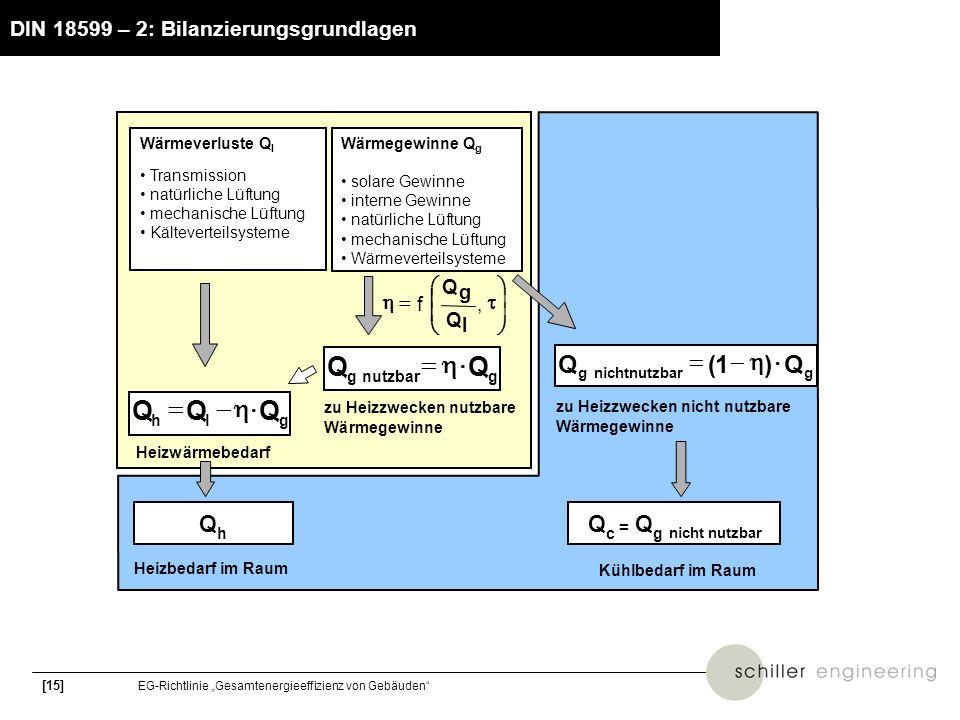 DIN 18599 – 2: Bilanzierungsgrundlagen
