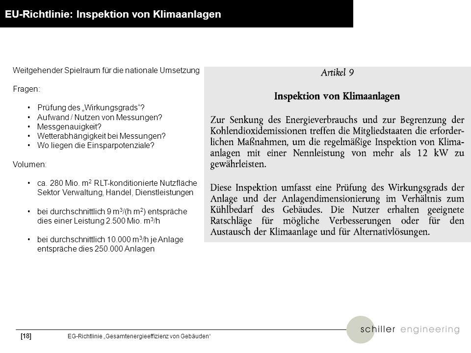 EU-Richtlinie: Inspektion von Klimaanlagen
