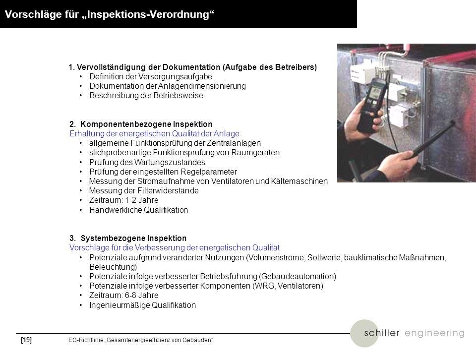 """Vorschläge für """"Inspektions-Verordnung"""