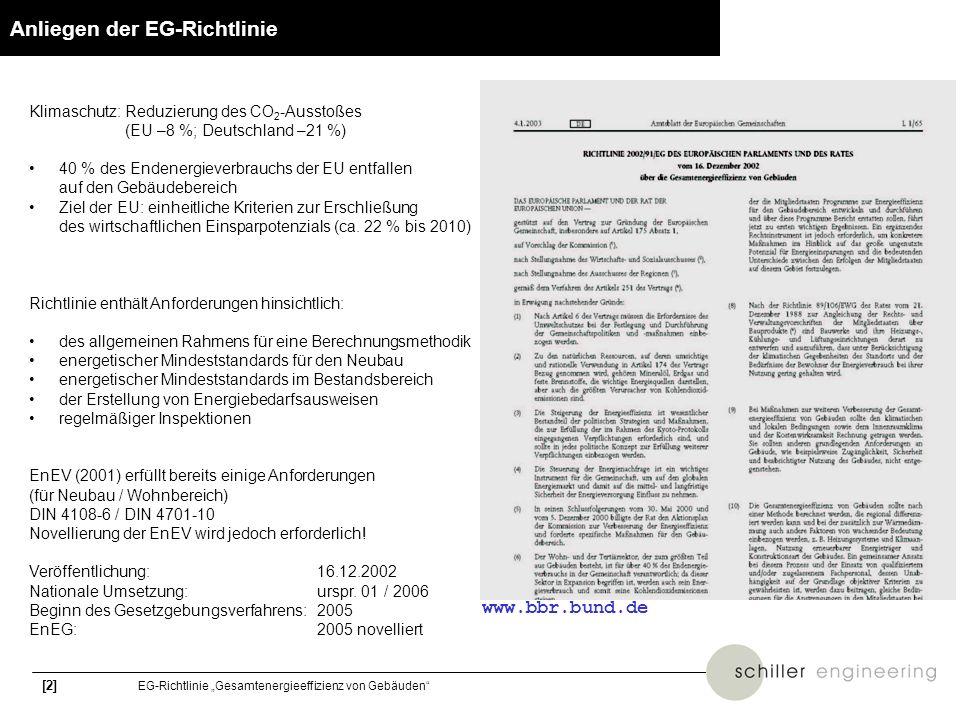Anliegen der EG-Richtlinie