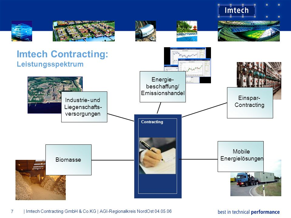 Imtech Contracting: Leistungsspektrum