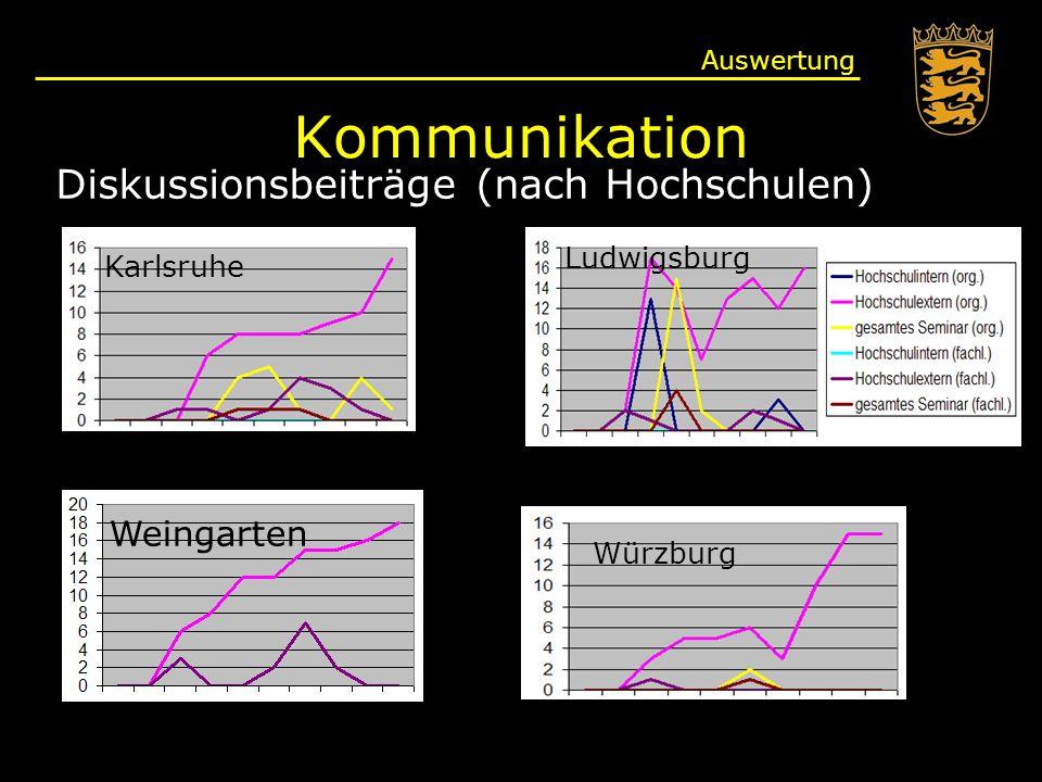 Kommunikation Diskussionsbeiträge (nach Hochschulen) Weingarten