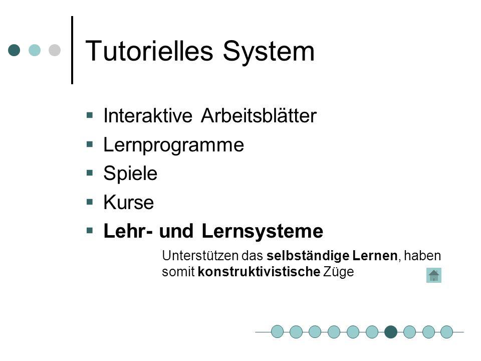 Tutorielles System Interaktive Arbeitsblätter Lernprogramme Spiele