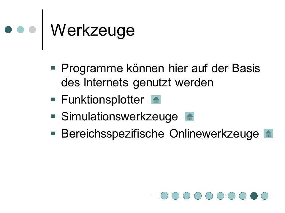 Werkzeuge Programme können hier auf der Basis des Internets genutzt werden. Funktionsplotter. Simulationswerkzeuge.
