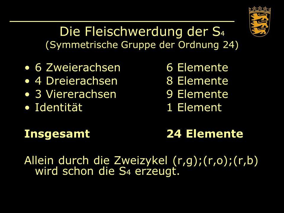 Die Fleischwerdung der S4 (Symmetrische Gruppe der Ordnung 24)