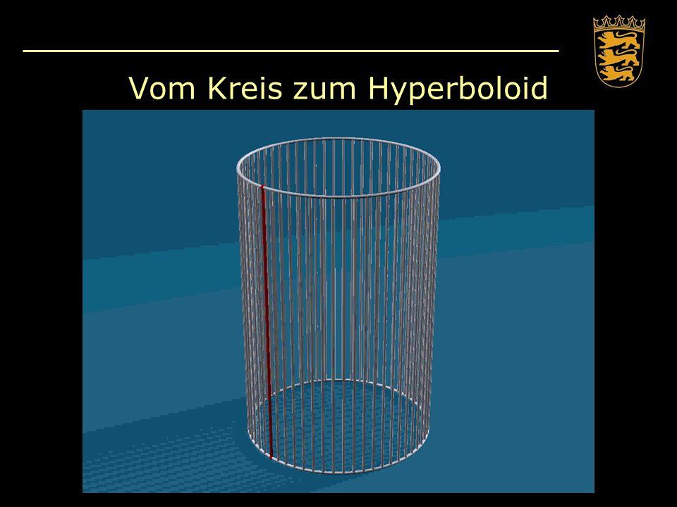 Vom Kreis zum Hyperboloid