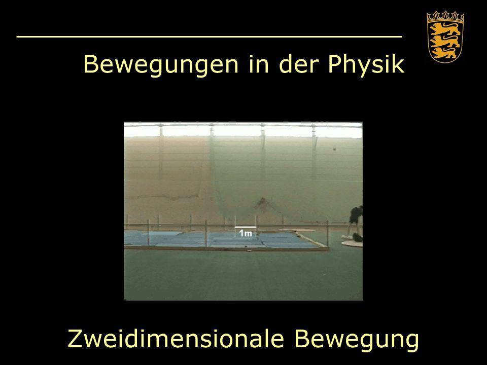 Bewegungen in der Physik