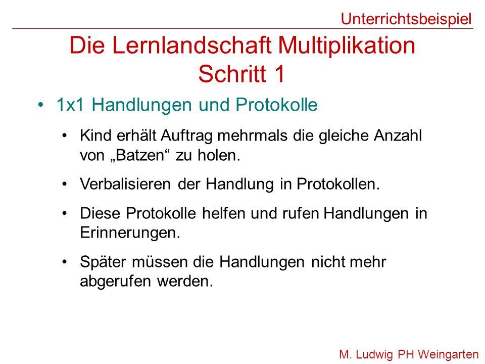 Die Lernlandschaft Multiplikation Schritt 1