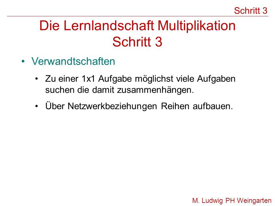 Die Lernlandschaft Multiplikation Schritt 3