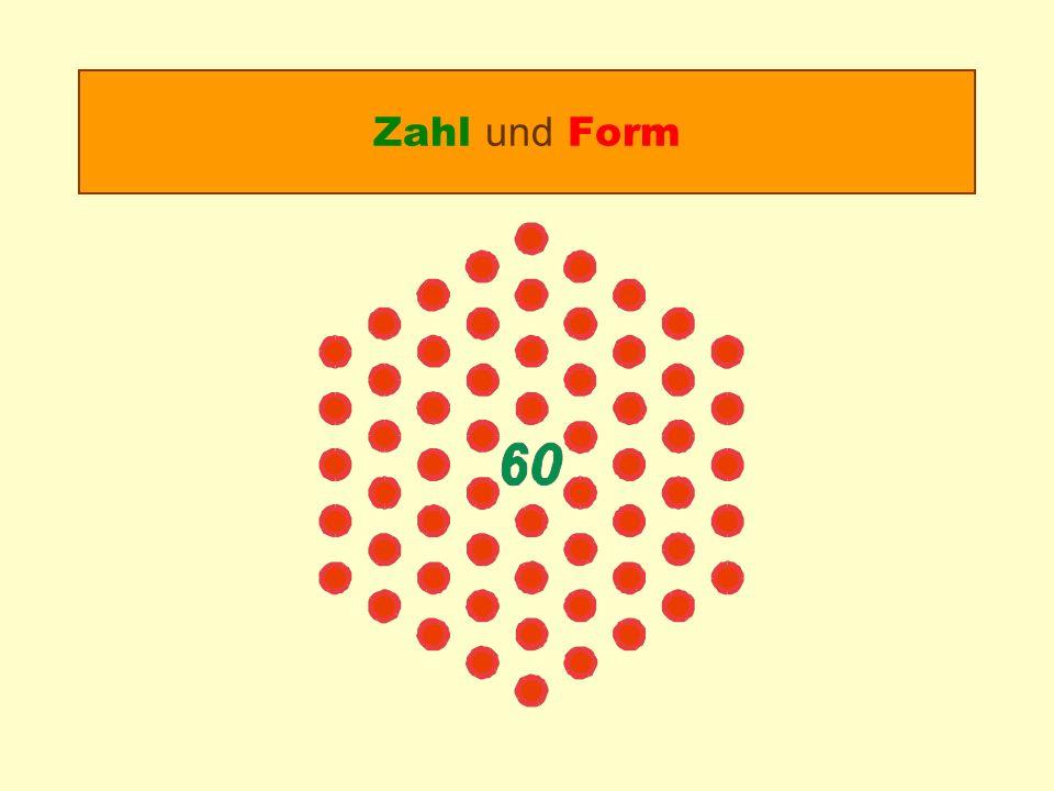 Zahl und Form