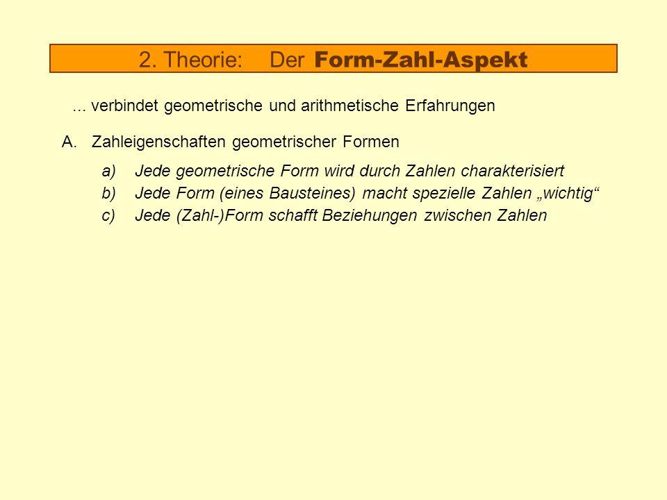 2. Theorie: Der Form-Zahl-Aspekt