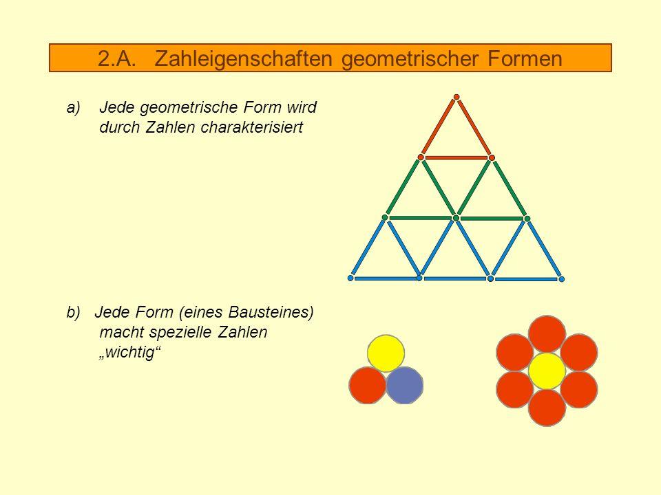 2.A. Zahleigenschaften geometrischer Formen