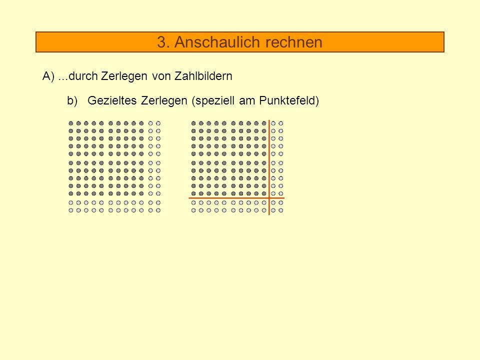 3. Anschaulich rechnen A) ...durch Zerlegen von Zahlbildern