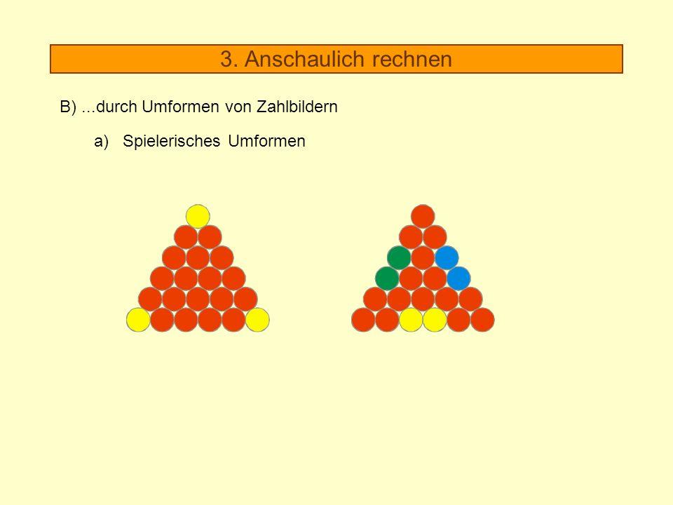 3. Anschaulich rechnen B) ...durch Umformen von Zahlbildern