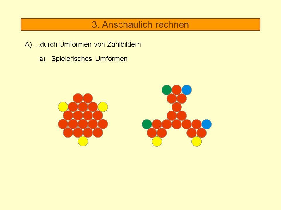 3. Anschaulich rechnen A) ...durch Umformen von Zahlbildern