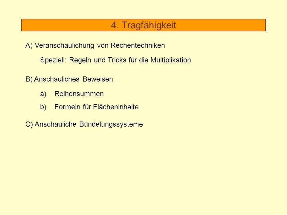 4. Tragfähigkeit A) Veranschaulichung von Rechentechniken