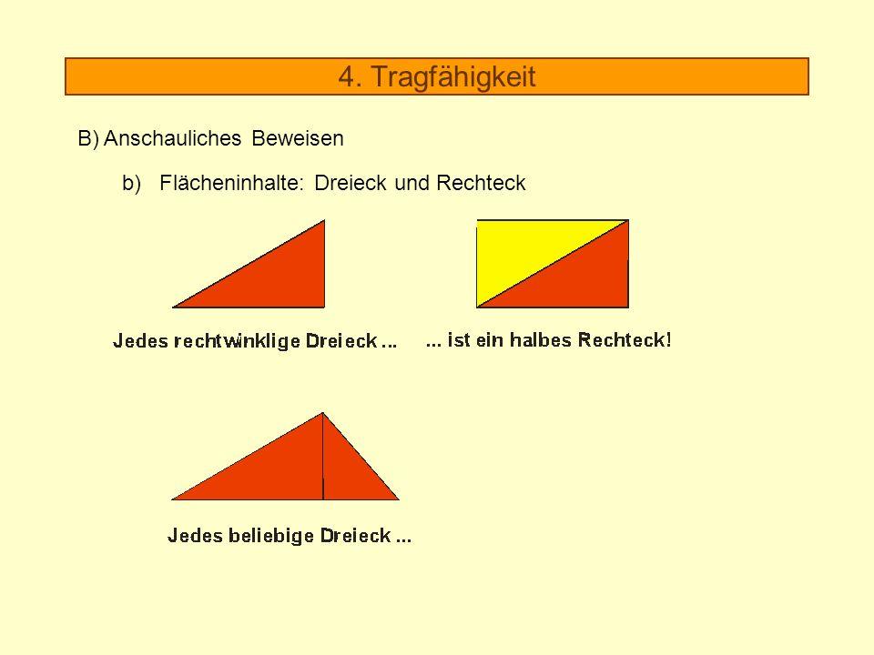 4. Tragfähigkeit B) Anschauliches Beweisen
