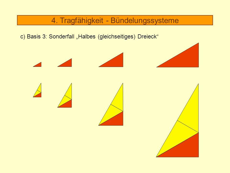 4. Tragfähigkeit - Bündelungssysteme