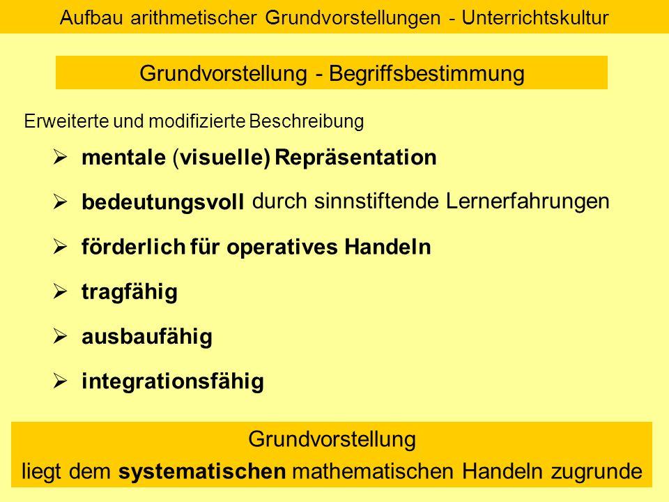 Aufbau arithmetischer Grundvorstellungen - Unterrichtskultur