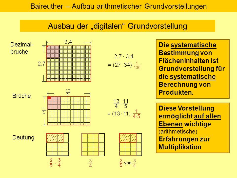 Baireuther – Aufbau arithmetischer Grundvorstellungen
