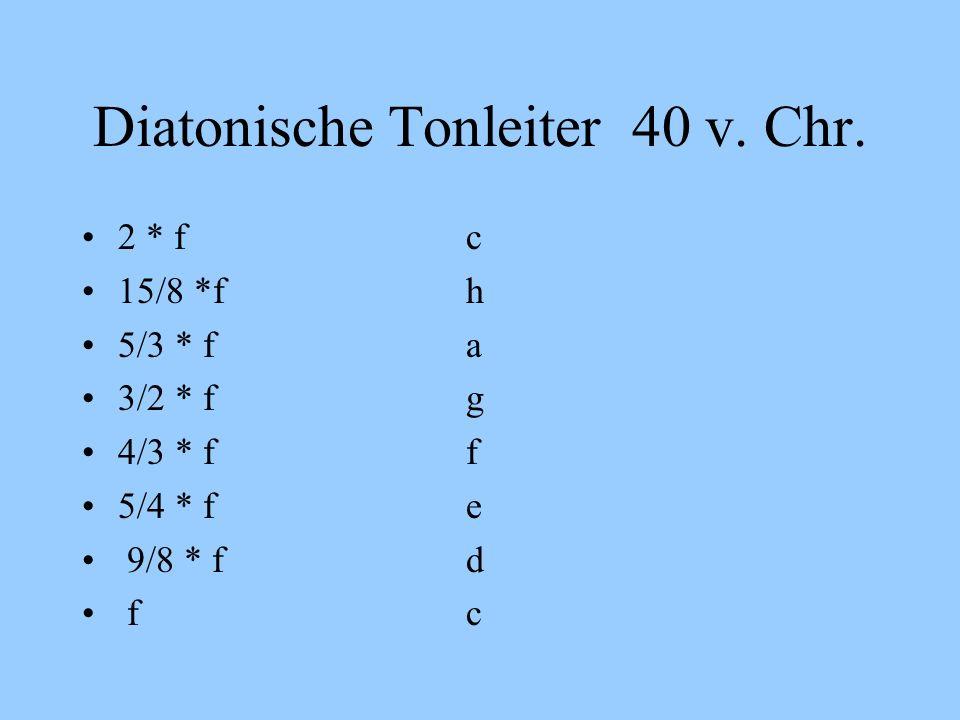 Diatonische Tonleiter 40 v. Chr.
