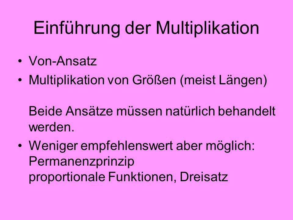 Einführung der Multiplikation