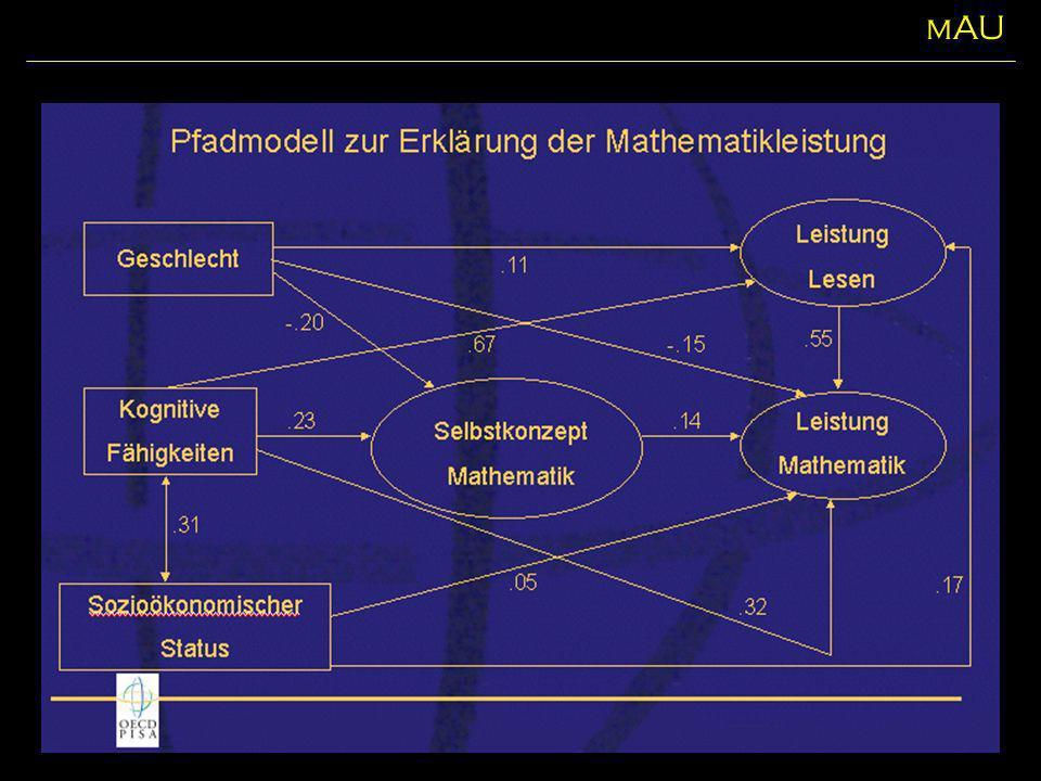 Sprachverständnis und Mathematik