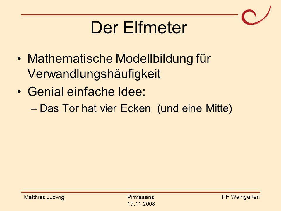 Der Elfmeter Mathematische Modellbildung für Verwandlungshäufigkeit