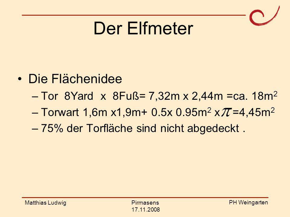 Der Elfmeter Die Flächenidee Tor 8Yard x 8Fuß= 7,32m x 2,44m =ca. 18m2