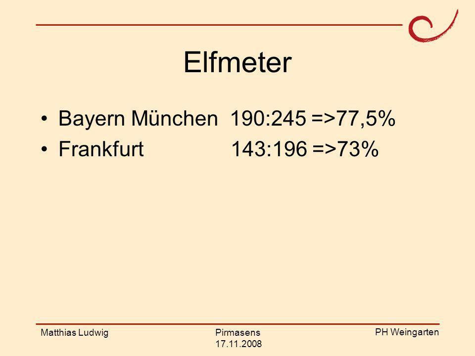 Elfmeter Bayern München 190:245 =>77,5% Frankfurt 143:196 =>73%