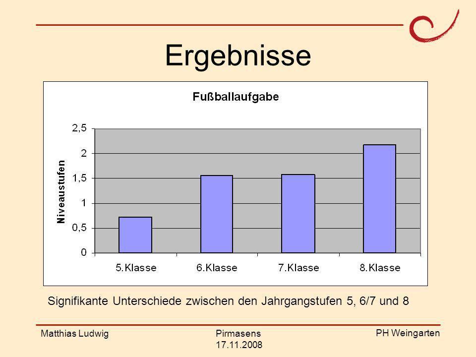 Ergebnisse Signifikante Unterschiede zwischen den Jahrgangstufen 5, 6/7 und 8. Matthias Ludwig. Pirmasens.
