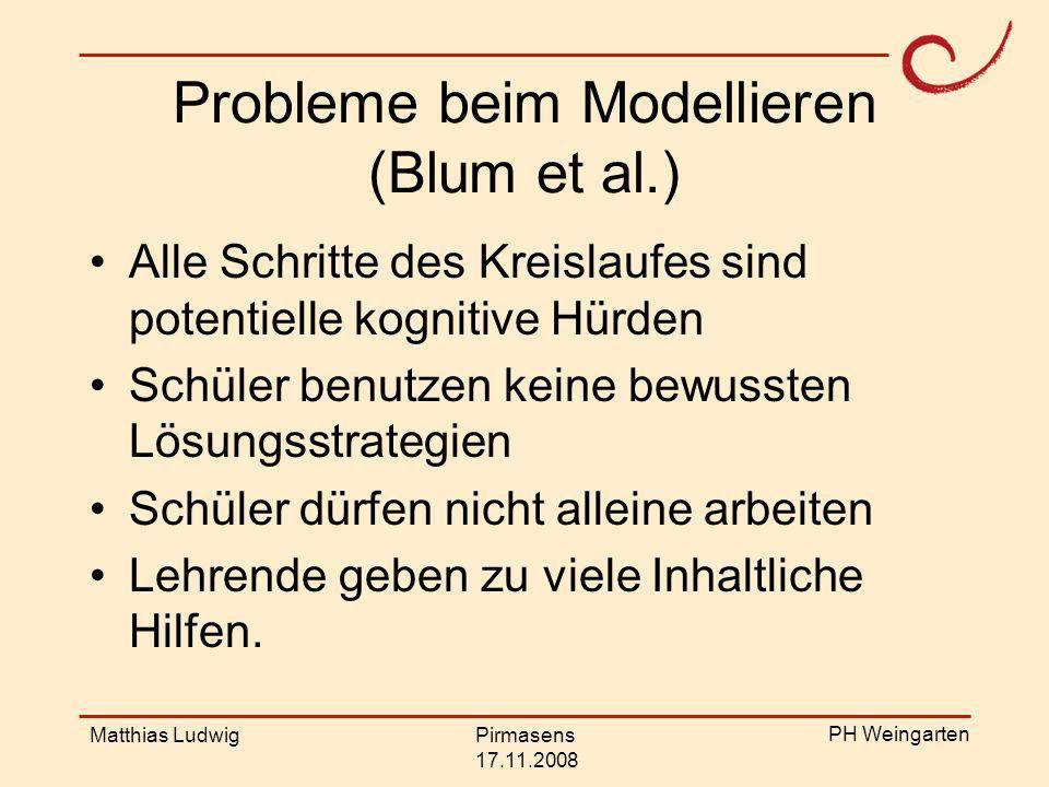 Probleme beim Modellieren (Blum et al.)