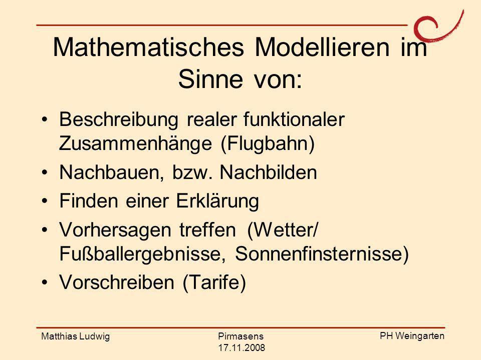 Mathematisches Modellieren im Sinne von: