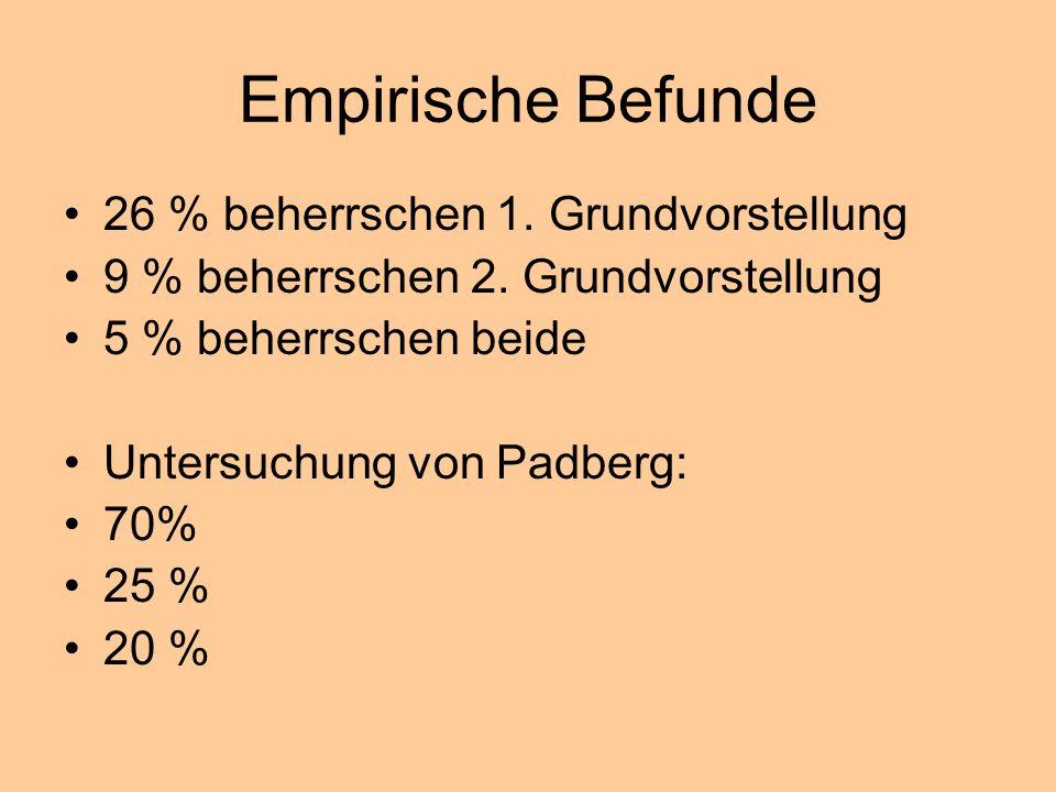 Empirische Befunde 26 % beherrschen 1. Grundvorstellung