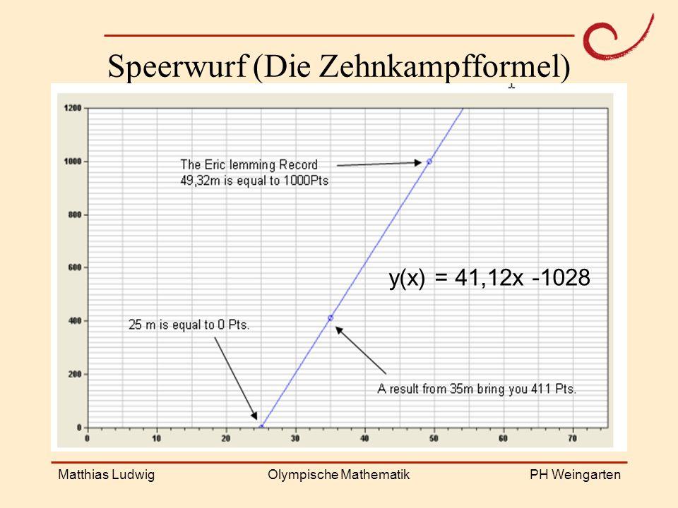 Speerwurf (Die Zehnkampfformel)