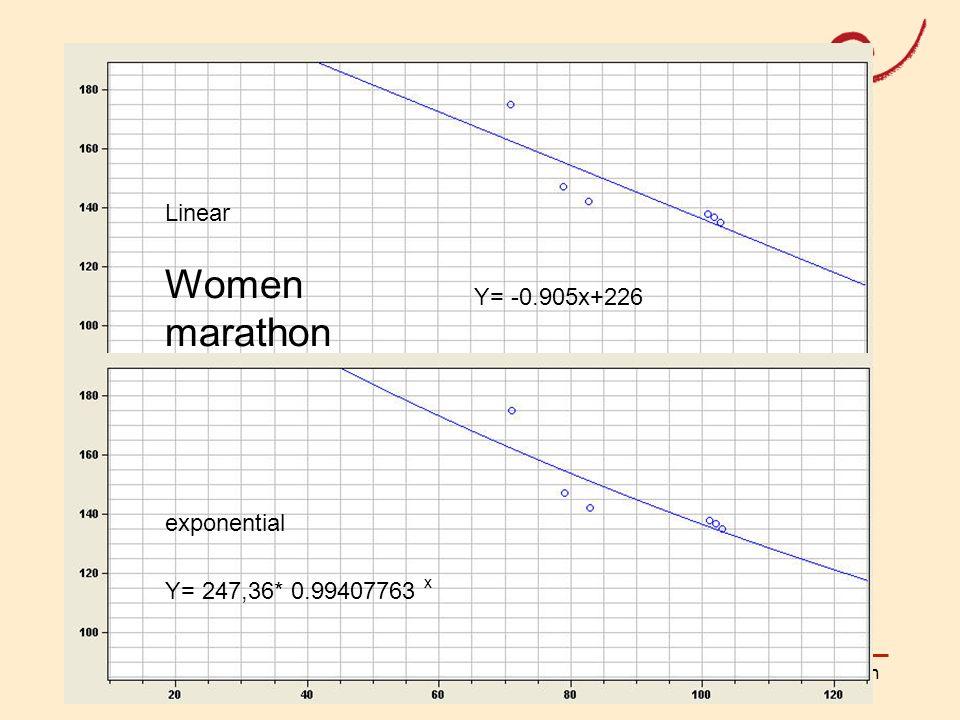Olympische Mathematik