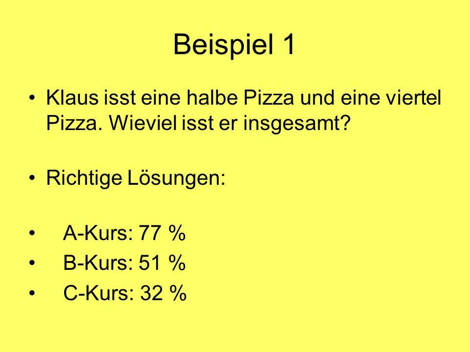Beispiel 1 Klaus isst eine halbe Pizza und eine viertel Pizza. Wieviel isst er insgesamt Richtige Lösungen: