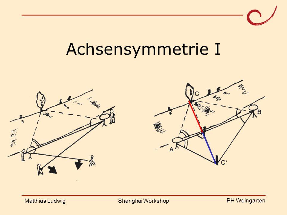 Achsensymmetrie I Matthias Ludwig Shanghai Workshop