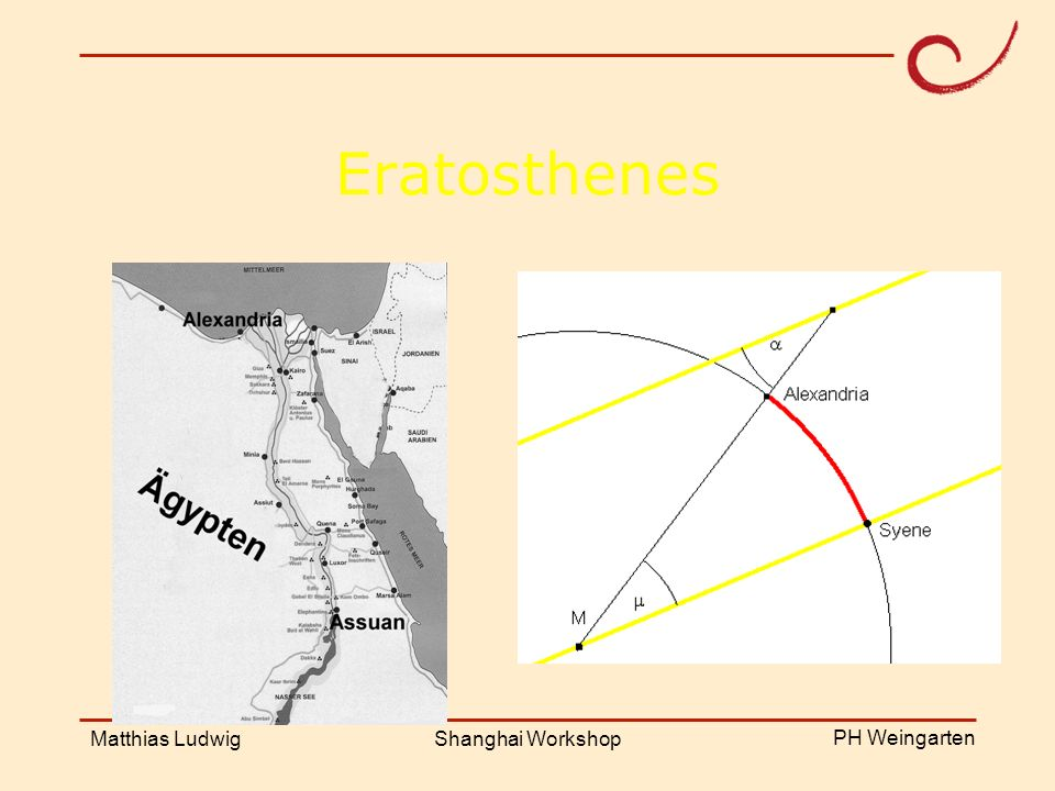 Eratosthenes Matthias Ludwig Shanghai Workshop