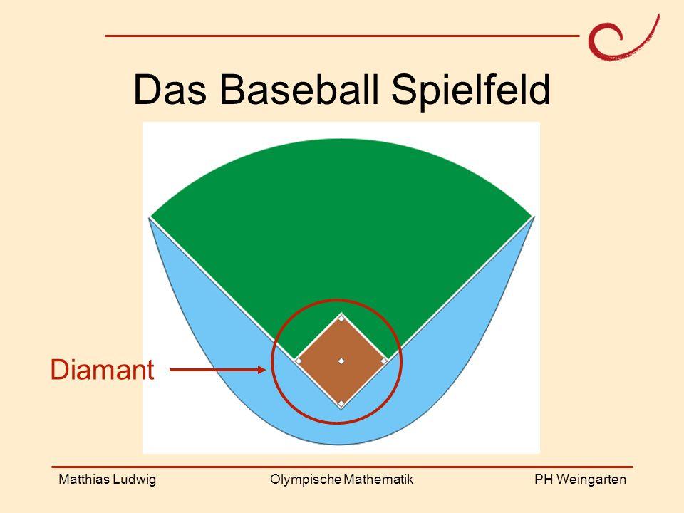 Das Baseball Spielfeld