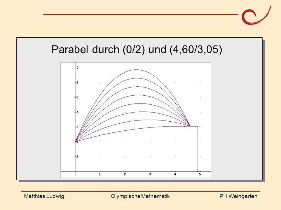 Parabel durch (0/2) und (4,60/3,05)